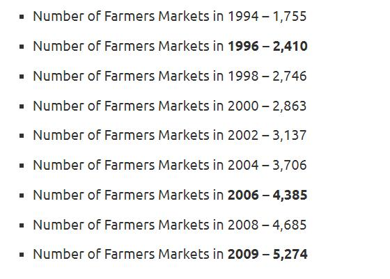 Too many farmer's markets?